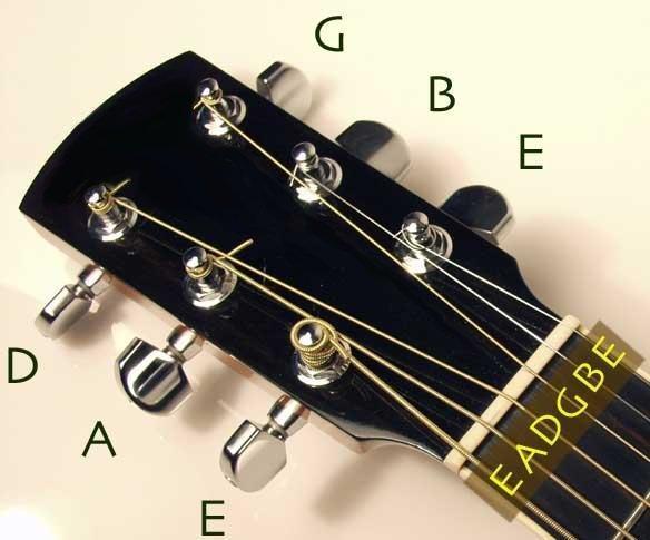 Cách lên dây đàn guitar chuẩn với phần mềm chỉnh dây 2